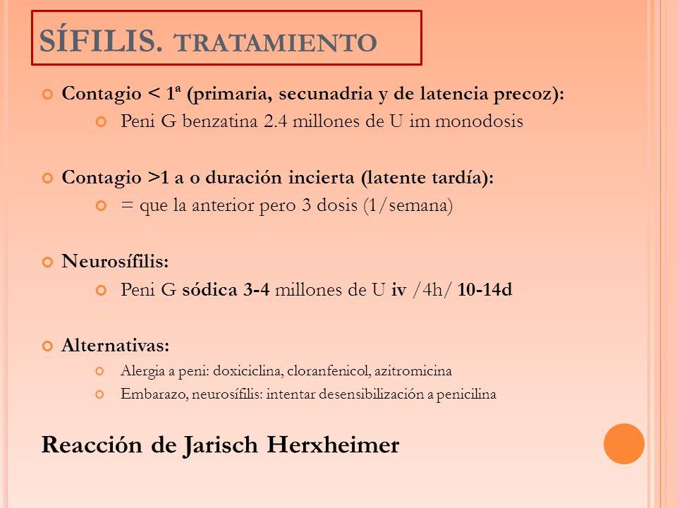 Contagio < 1ª (primaria, secunadria y de latencia precoz): Peni G benzatina 2.4 millones de U im monodosis Contagio >1 a o duración incierta (latente tardía): = que la anterior pero 3 dosis (1/semana) Neurosífilis: Peni G sódica 3-4 millones de U iv /4h/ 10-14d Alternativas: Alergia a peni: doxiciclina, cloranfenicol, azitromicina Embarazo, neurosífilis: intentar desensibilización a penicilina Reacción de Jarisch Herxheimer SÍFILIS.