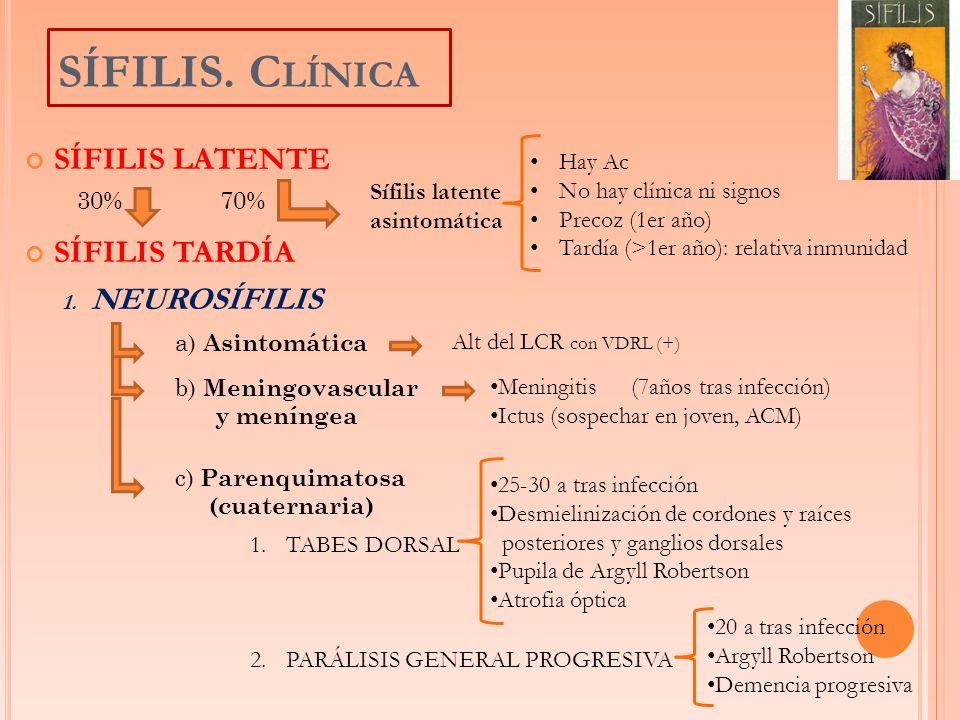 SÍFILIS LATENTE SÍFILIS TARDÍA 1. NEUROSÍFILIS SÍFILIS. C LÍNICA 30%70% Sífilis latente asintomática Hay Ac No hay clínica ni signos Precoz (1er año)