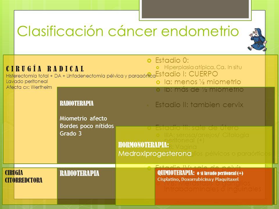 Clasificación cáncer endometrio Estadio 0: Hiperplasia atípica. Ca. In situ Estadio I: CUERPO Ia: menos ½ miometrio Ib: más de ½ miometrio Estadio II: