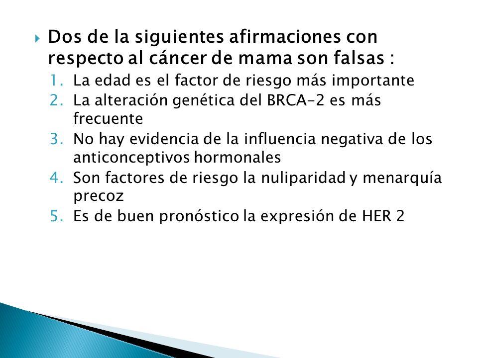 Dos de la siguientes afirmaciones con respecto al cáncer de mama son falsas : 1.La edad es el factor de riesgo más importante 2.La alteración genética