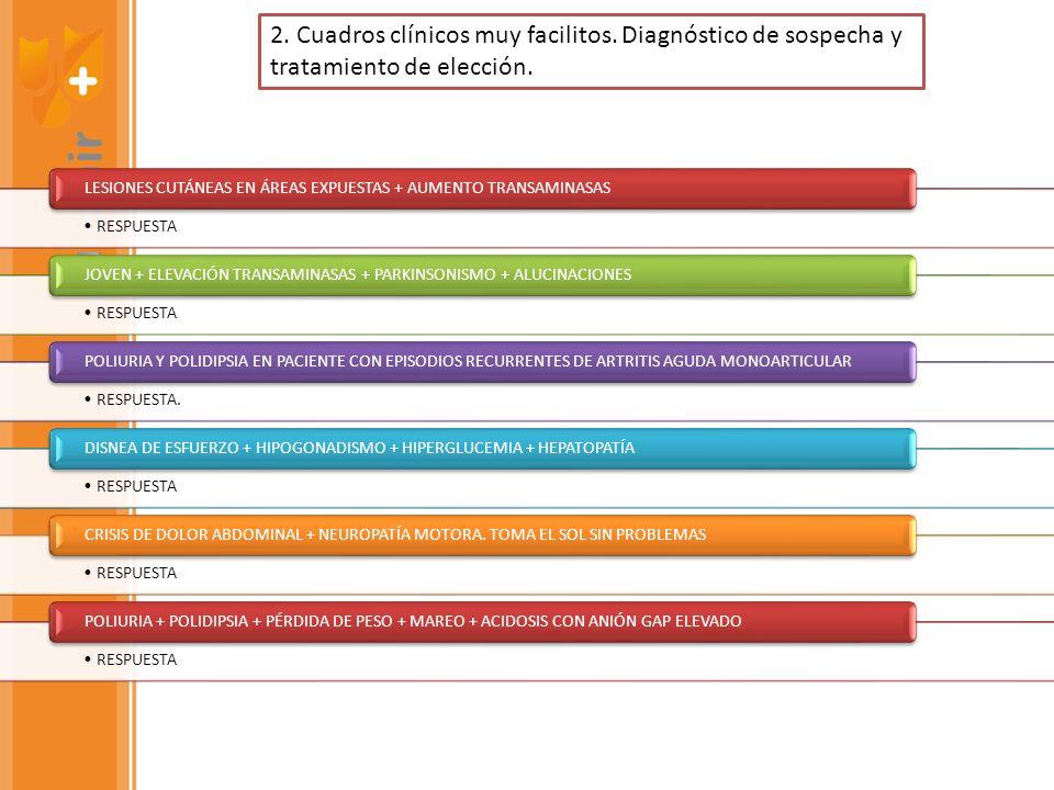 RESPUESTA LESIONES CUTÁNEAS EN ÁREAS EXPUESTAS + AUMENTO TRANSAMINASAS RESPUESTA JOVEN + ELEVACIÓN TRANSAMINASAS + PARKINSONISMO + ALUCINACIONES RESPU