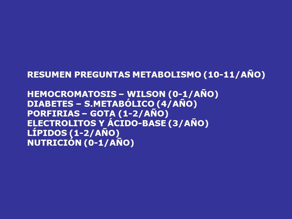 RESUMEN PREGUNTAS METABOLISMO (10-11/AÑO) HEMOCROMATOSIS – WILSON (0-1/AÑO) DIABETES – S.METABÓLICO (4/AÑO) PORFIRIAS – GOTA (1-2/AÑO) ELECTROLITOS Y ÁCIDO-BASE (3/AÑO) LÍPIDOS (1-2/AÑO) NUTRICIÓN (0-1/AÑO)