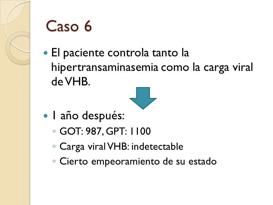Caso 6 El paciente controla tanto la hipertransaminasemia como la carga viral de VHB. 1 año después: GOT: 987, GPT: 1100 Carga viral VHB: indetectable