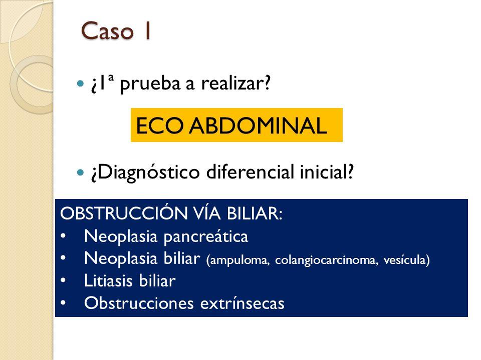 ¿1ª prueba a realizar? ¿Diagnóstico diferencial inicial? Caso 1 ECO ABDOMINAL OBSTRUCCIÓN VÍA BILIAR: Neoplasia pancreática Neoplasia biliar (ampuloma