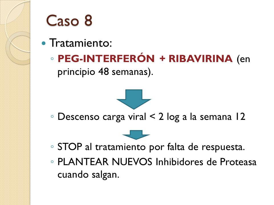 Caso 8 Tratamiento: PEG-INTERFERÓN + RIBAVIRINA (en principio 48 semanas). Descenso carga viral < 2 log a la semana 12 STOP al tratamiento por falta d