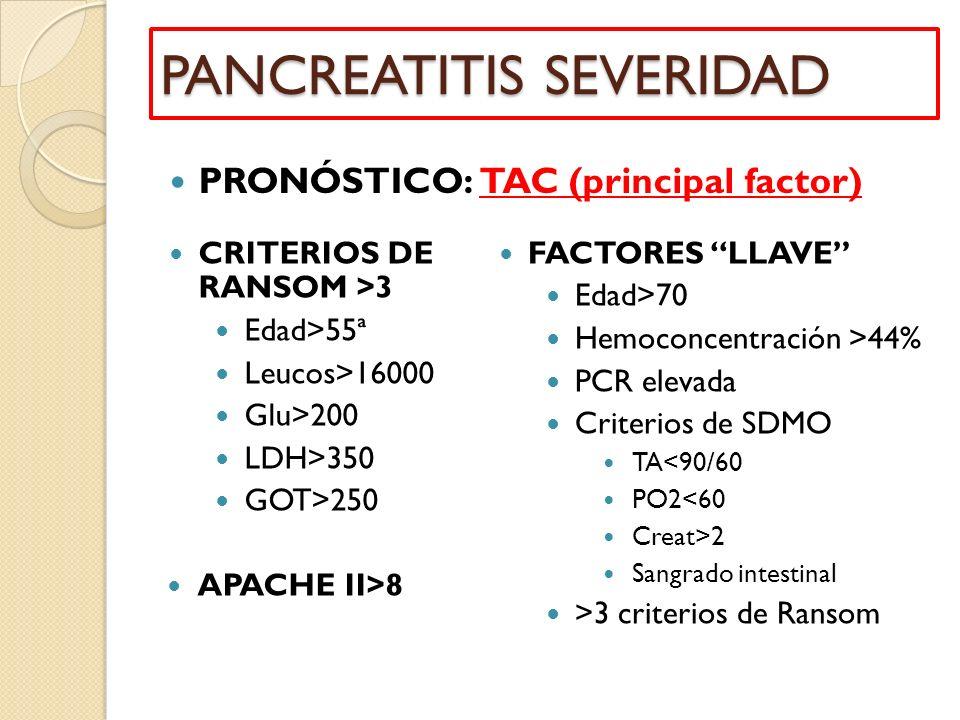 PANCREATITIS SEVERIDAD CRITERIOS DE RANSOM >3 Edad>55ª Leucos>16000 Glu>200 LDH>350 GOT>250 APACHE II>8 FACTORES LLAVE Edad>70 Hemoconcentración >44%