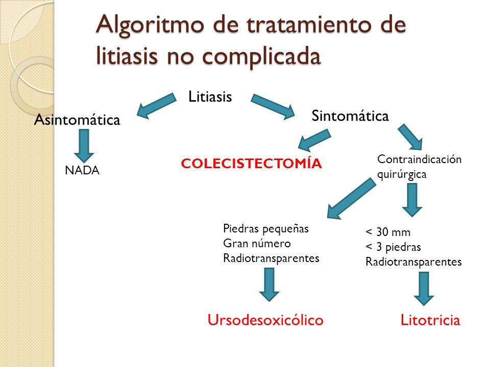 Algoritmo de tratamiento de litiasis no complicada Litiasis Sintomática Asintomática NADA COLECISTECTOMÍA Contraindicación quirúrgica Piedras pequeñas