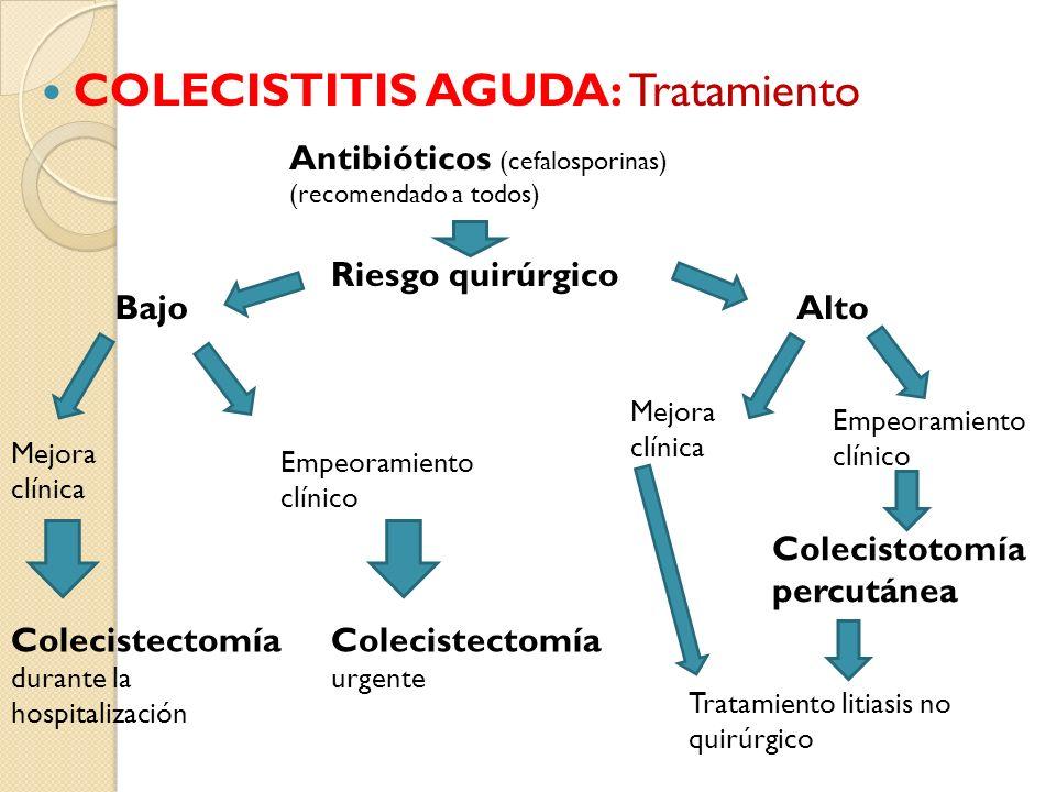 COLECISTITIS AGUDA: Tratamiento Antibióticos (cefalosporinas) (recomendado a todos) Riesgo quirúrgico BajoAlto Mejora clínica Empeoramiento clínico Co