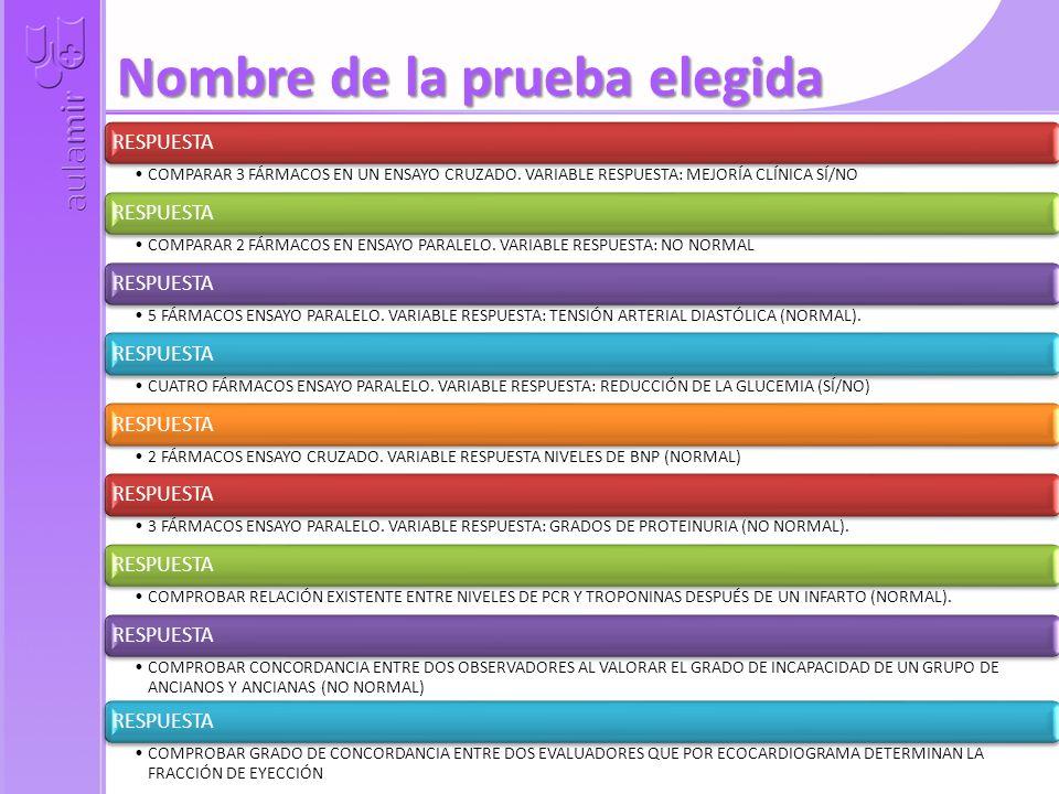 Nombre de la prueba elegida RESPUESTA COMPARAR 3 FÁRMACOS EN UN ENSAYO CRUZADO.