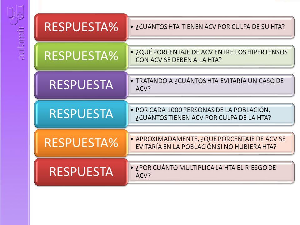 RESPONDE 95% DE LOS SUJETOS DEL ESTUDIO TIENEN VALORES DE LDL ENTRE….