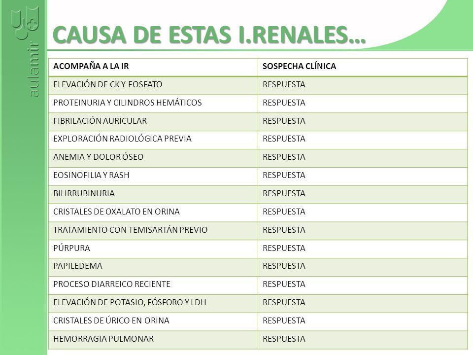 CAUSA DE ESTAS I.RENALES… ACOMPAÑA A LA IRSOSPECHA CLÍNICA ELEVACIÓN DE CK Y FOSFATORESPUESTA PROTEINURIA Y CILINDROS HEMÁTICOSRESPUESTA FIBRILACIÓN A