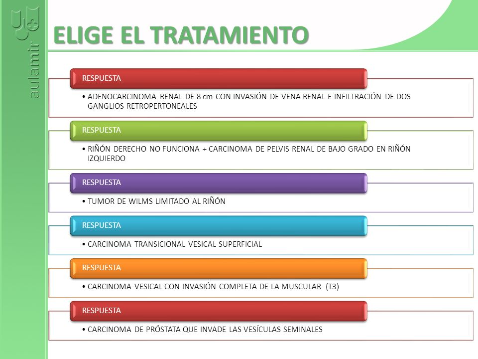 ELIGE EL TRATAMIENTO ADENOCARCINOMA RENAL DE 8 cm CON INVASIÓN DE VENA RENAL E INFILTRACIÓN DE DOS GANGLIOS RETROPERTONEALES RESPUESTA RIÑÓN DERECHO N