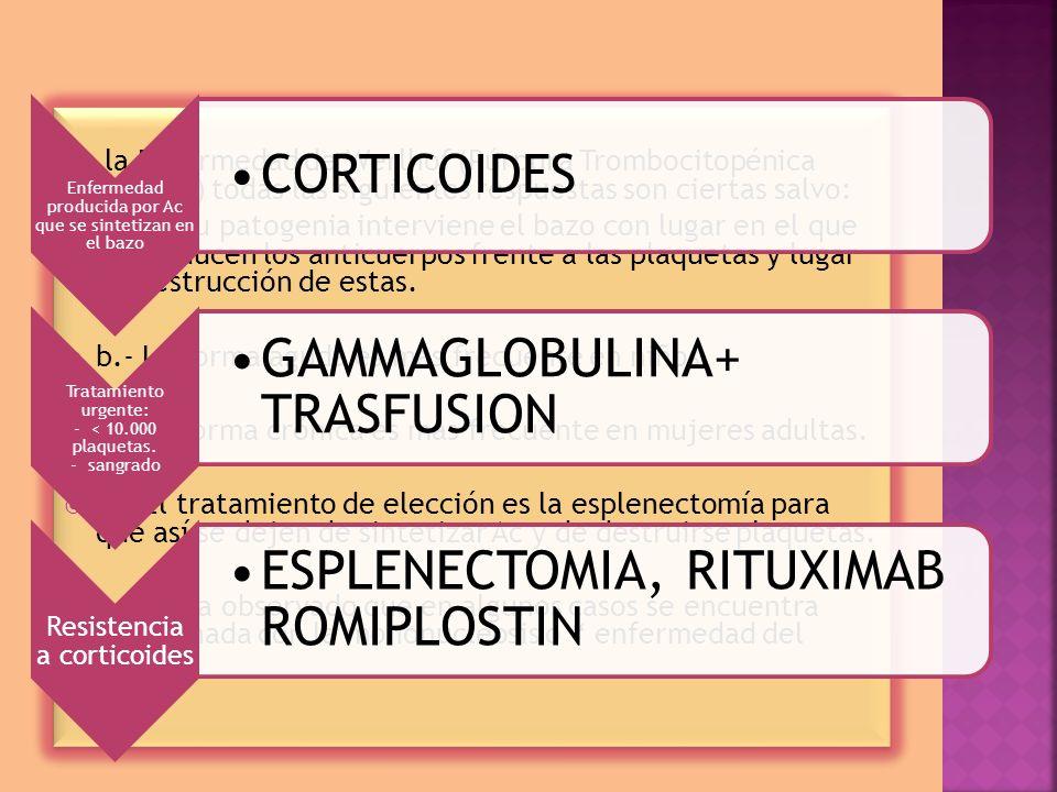 En la Enfermedad de Werlhof (Púrpura Trombocitopénica Inmune) todas las siguientes respuestas son ciertas salvo: a.- En su patogenia interviene el bazo con lugar en el que se producen los anticuerpos frente a las plaquetas y lugar de destrucción de estas.