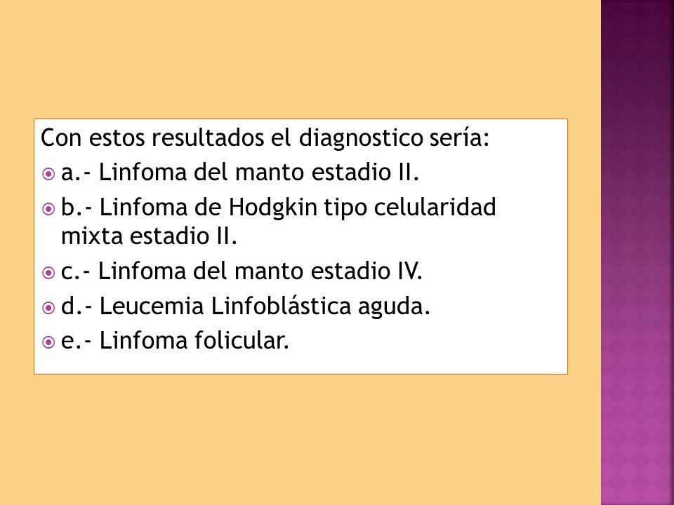 Con estos resultados el diagnostico sería: a.- Linfoma del manto estadio II.