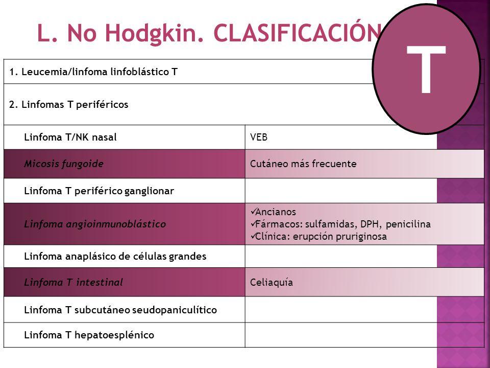 L.No Hodgkin. CLASIFICACIÓN 1. Leucemia/linfoma linfoblástico T 2.