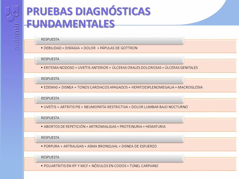PRUEBAS DIAGNÓSTICAS FUNDAMENTALES DEBILIDAD + DISFAGIA + DOLOR + PÁPULAS DE GOTTRON RESPUESTA ERITEMA NODOSO + UVEÍTIS ANTERIOR + ÚLCERAS ORALES DOLOROSAS + ÚLCERAS GENITALES RESPUESTA EDEMAS + DISNEA + TONOS CARDIACOS APAGADOS + HEPATOESPLENOMEGALIA + MACROGLOSIA RESPUESTA UVEÍTIS + ARTRITIS PIE + NEUMOPATÍA RESTRICTIVA + DOLOR LUMBAR BAJO NOCTURNO RESPUESTA ABORTOS DE REPETICIÓN + ARTROMIALGIAS + PROTEINURIA + HEMATURIA RESPUESTA PÚRPURA + ARTRALGIAS + ASMA BRONQUIAL + DISNEA DE ESFUERZO RESPUESTA POLIARTRITIS EN IFP Y MCF + NÓDULOS EN CODOS + TÚNEL CARPIANO RESPUESTA