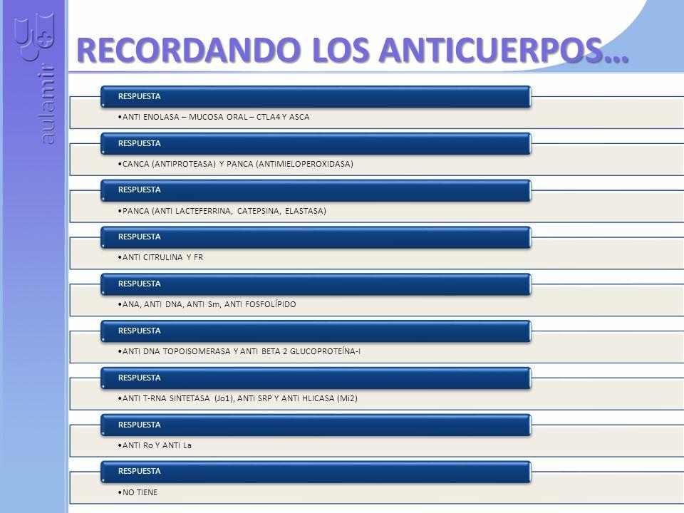RECORDANDO LOS ANTICUERPOS… ANTI ENOLASA – MUCOSA ORAL – CTLA4 Y ASCA RESPUESTA CANCA (ANTIPROTEASA) Y PANCA (ANTIMIELOPEROXIDASA) RESPUESTA PANCA (ANTI LACTEFERRINA, CATEPSINA, ELASTASA) RESPUESTA ANTI CITRULINA Y FR RESPUESTA ANA, ANTI DNA, ANTI Sm, ANTI FOSFOLÍPIDO RESPUESTA ANTI DNA TOPOISOMERASA Y ANTI BETA 2 GLUCOPROTEÍNA-I RESPUESTA ANTI T-RNA SINTETASA (Jo1), ANTI SRP Y ANTI HLICASA (Mi2) RESPUESTA ANTI Ro Y ANTI La RESPUESTA NO TIENE RESPUESTA