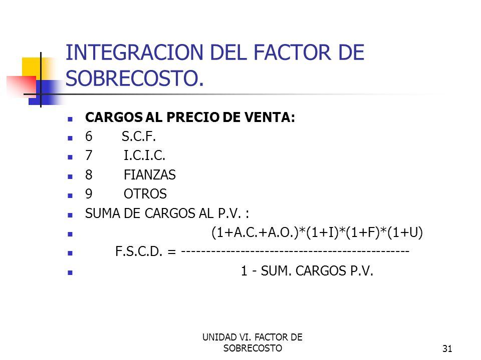UNIDAD VI. FACTOR DE SOBRECOSTO31 INTEGRACION DEL FACTOR DE SOBRECOSTO. CARGOS AL PRECIO DE VENTA: 6 S.C.F. 7 I.C.I.C. 8 FIANZAS 9 OTROS SUMA DE CARGO