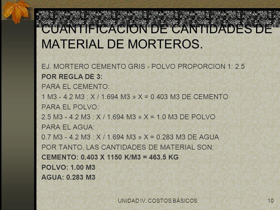 UNIDAD IV. COSTOS BÁSICOS10 CUANTIFICACION DE CANTIDADES DE MATERIAL DE MORTEROS. EJ. MORTERO CEMENTO GRIS - POLVO PROPORCION 1: 2.5 POR REGLA DE 3: P