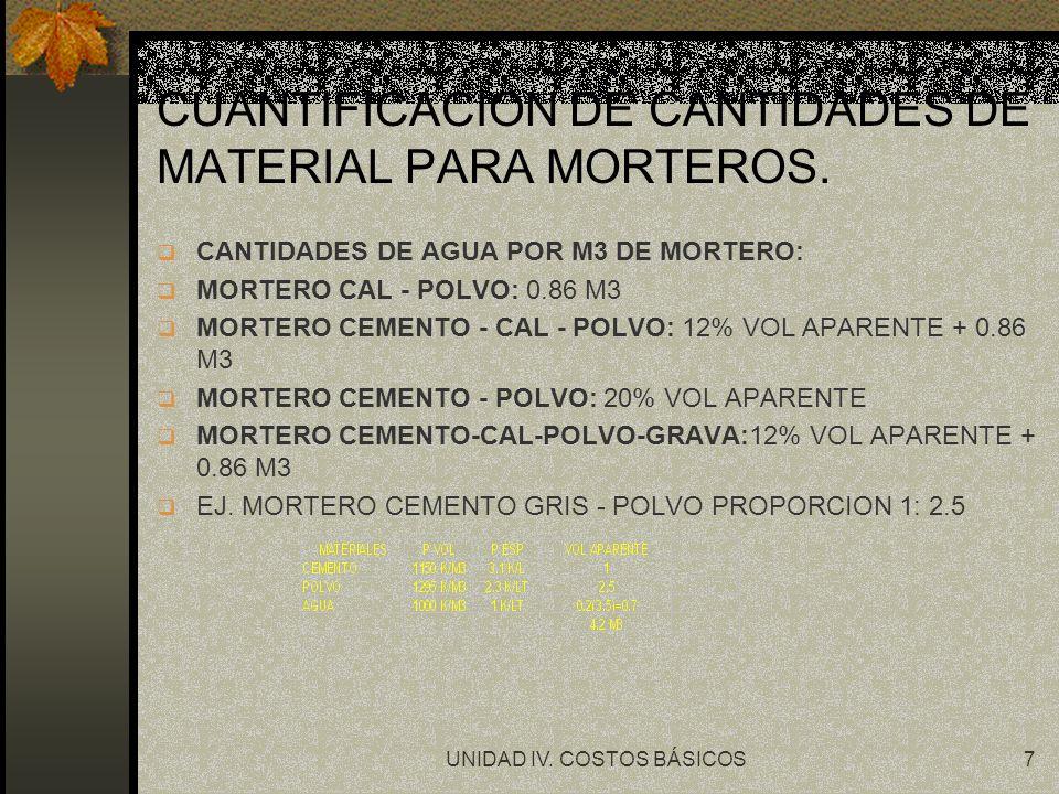 UNIDAD IV. COSTOS BÁSICOS7 CUANTIFICACION DE CANTIDADES DE MATERIAL PARA MORTEROS. q CANTIDADES DE AGUA POR M3 DE MORTERO: q MORTERO CAL - POLVO: 0.86