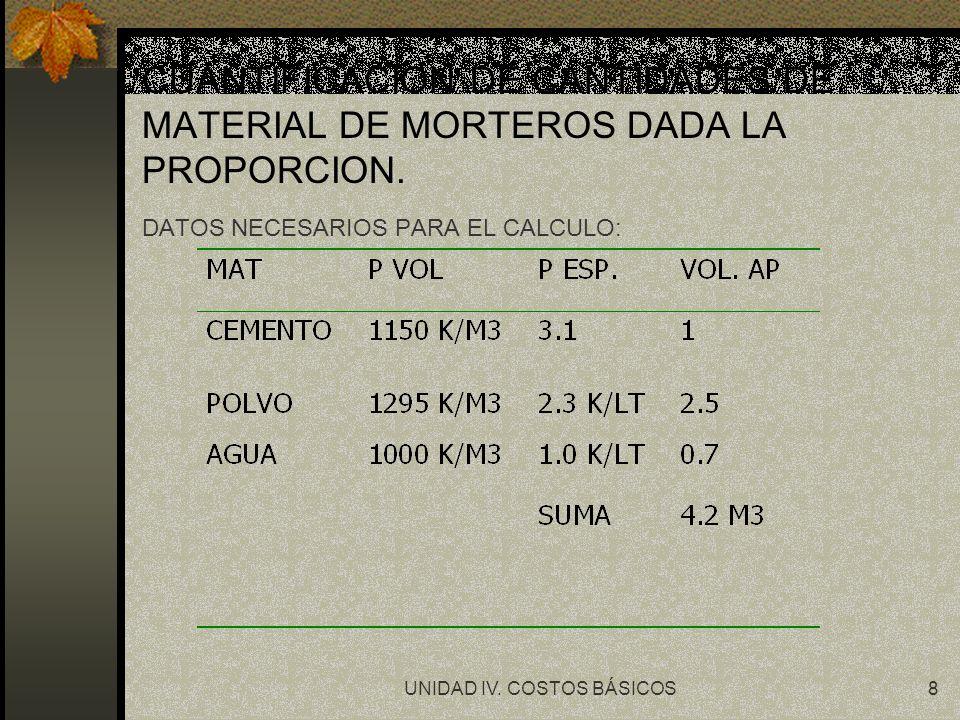 UNIDAD IV.COSTOS BÁSICOS9 CUANTIFICACION DE CANTIDADES DE MATERIAL DE MORTEROS DADA LA PROPORCION.