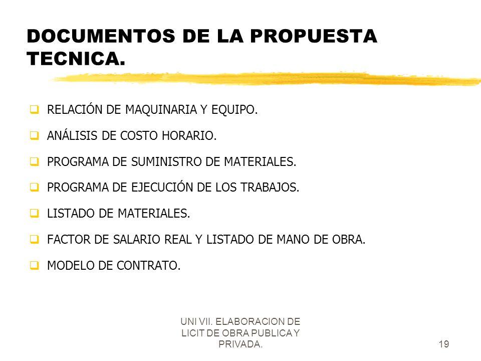 UNI VII. ELABORACION DE LICIT DE OBRA PUBLICA Y PRIVADA.19 DOCUMENTOS DE LA PROPUESTA TECNICA. qRELACIÓN DE MAQUINARIA Y EQUIPO. qANÁLISIS DE COSTO HO