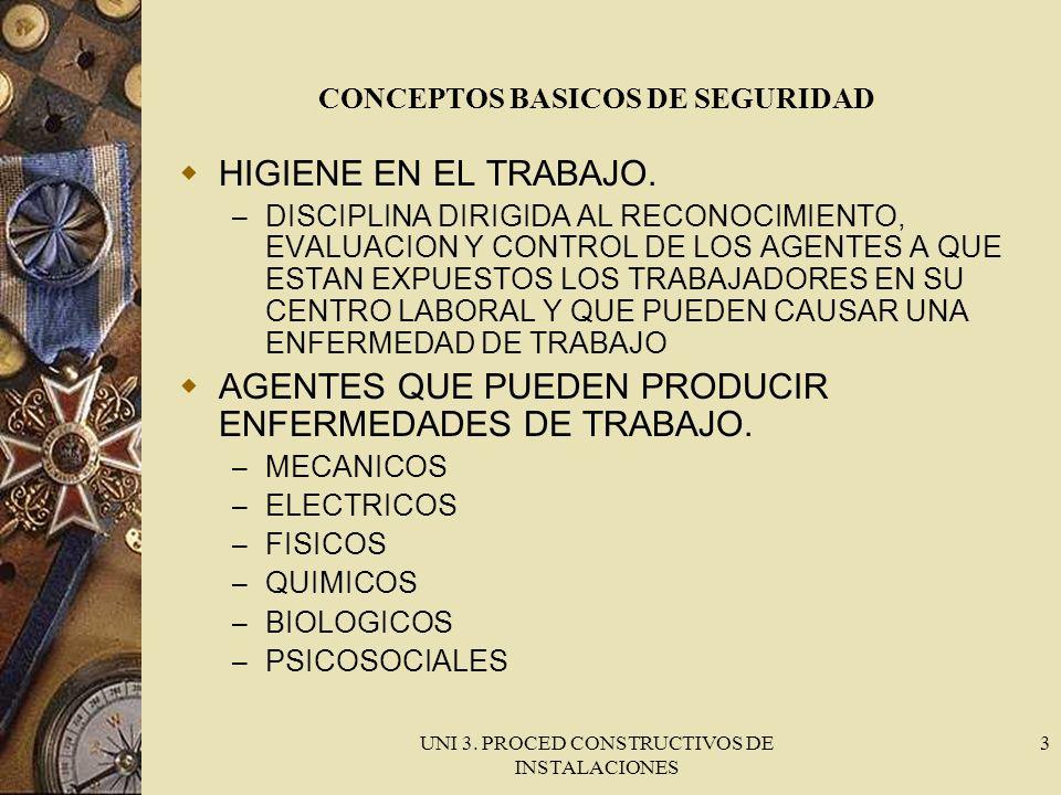 UNI 3. PROCED CONSTRUCTIVOS DE INSTALACIONES 3 CONCEPTOS BASICOS DE SEGURIDAD HIGIENE EN EL TRABAJO. – DISCIPLINA DIRIGIDA AL RECONOCIMIENTO, EVALUACI