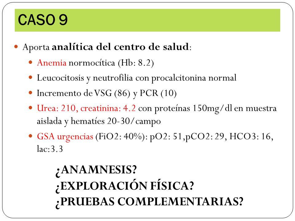 Aporta analítica del centro de salud : Anemia normocítica (Hb: 8.2) Leucocitosis y neutrofilia con procalcitonina normal Incremento de VSG (86) y PCR