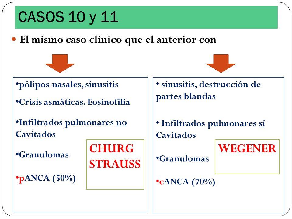 El mismo caso clínico que el anterior con CASOS 10 y 11 pólipos nasales, sinusitis Crisis asmáticas. Eosinofilia Infiltrados pulmonares no Cavitados G
