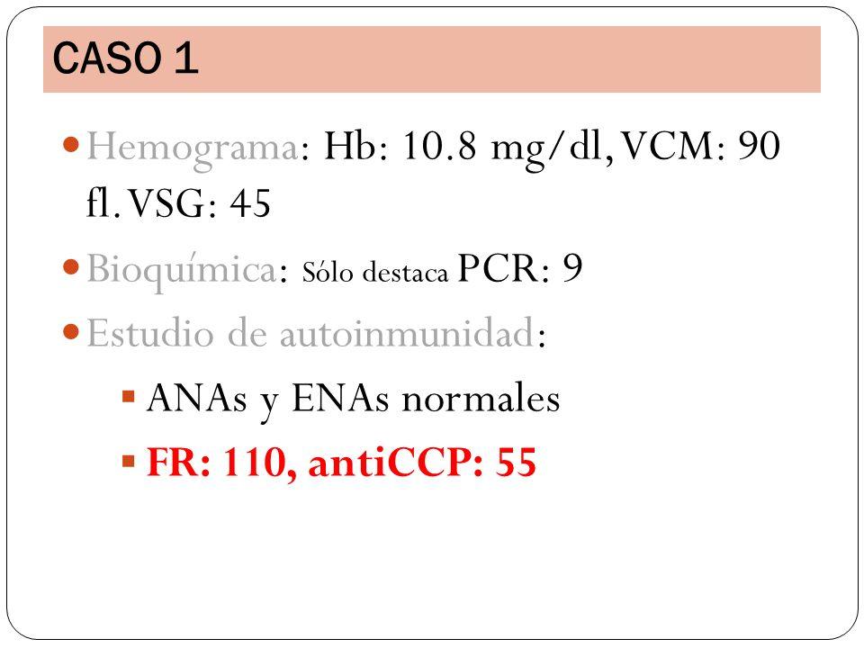 Hemograma: Hb: 10.8 mg/dl, VCM: 90 fl. VSG: 45 Bioquímica: Sólo destaca PCR: 9 Estudio de autoinmunidad: ANAs y ENAs normales FR: 110, antiCCP: 55 CAS