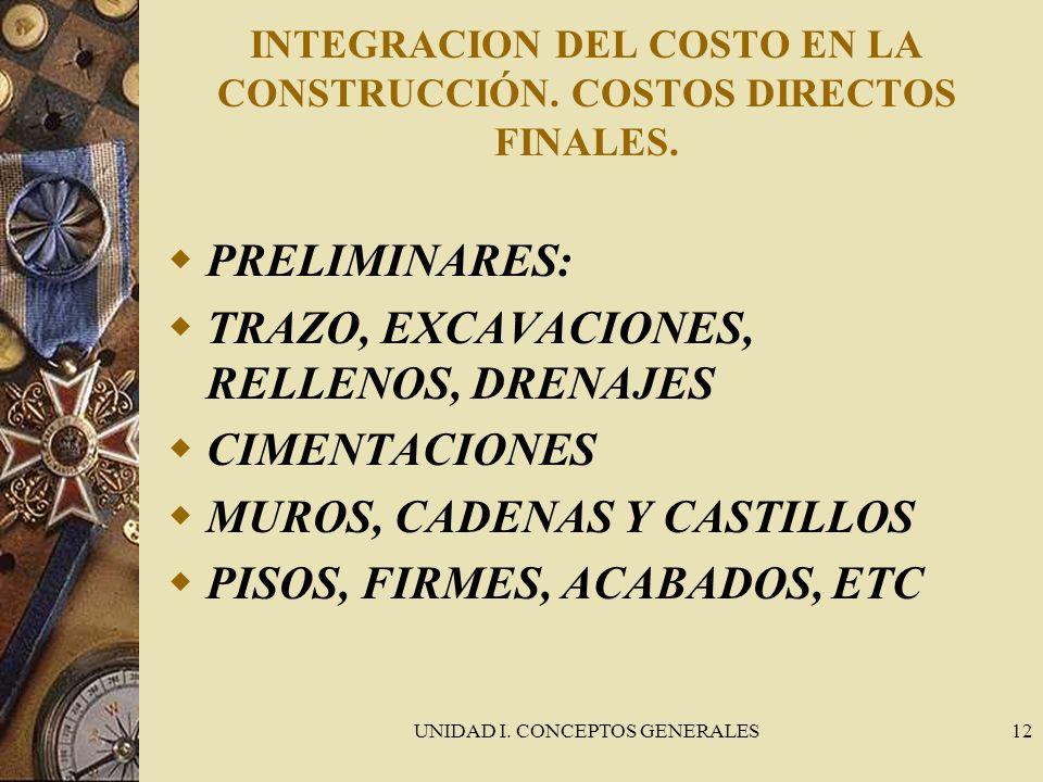 UNIDAD I. CONCEPTOS GENERALES12 INTEGRACION DEL COSTO EN LA CONSTRUCCIÓN. COSTOS DIRECTOS FINALES. PRELIMINARES: TRAZO, EXCAVACIONES, RELLENOS, DRENAJ