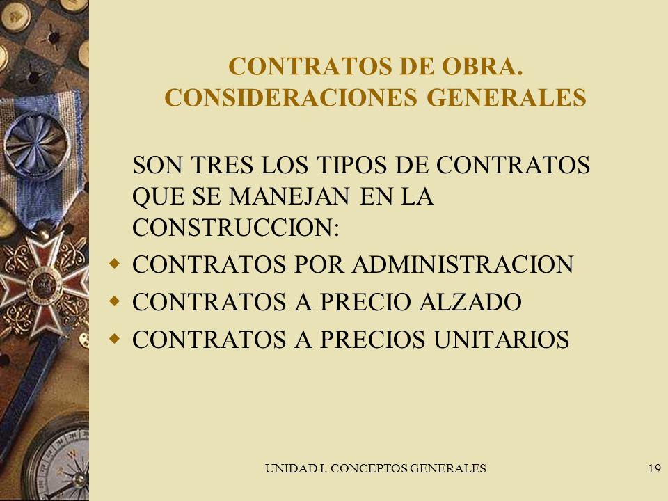 UNIDAD I. CONCEPTOS GENERALES19 CONTRATOS DE OBRA. CONSIDERACIONES GENERALES SON TRES LOS TIPOS DE CONTRATOS QUE SE MANEJAN EN LA CONSTRUCCION: CONTRA