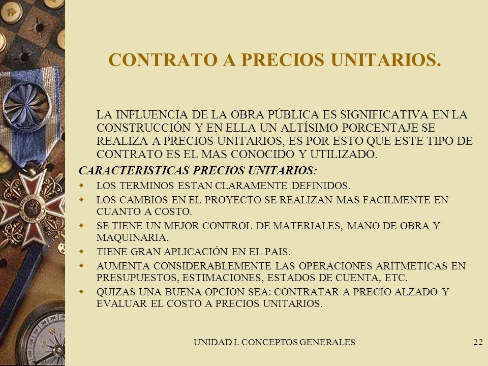 UNIDAD I. CONCEPTOS GENERALES22 CONTRATO A PRECIOS UNITARIOS. LA INFLUENCIA DE LA OBRA PÚBLICA ES SIGNIFICATIVA EN LA CONSTRUCCIÓN Y EN ELLA UN ALTÍSI