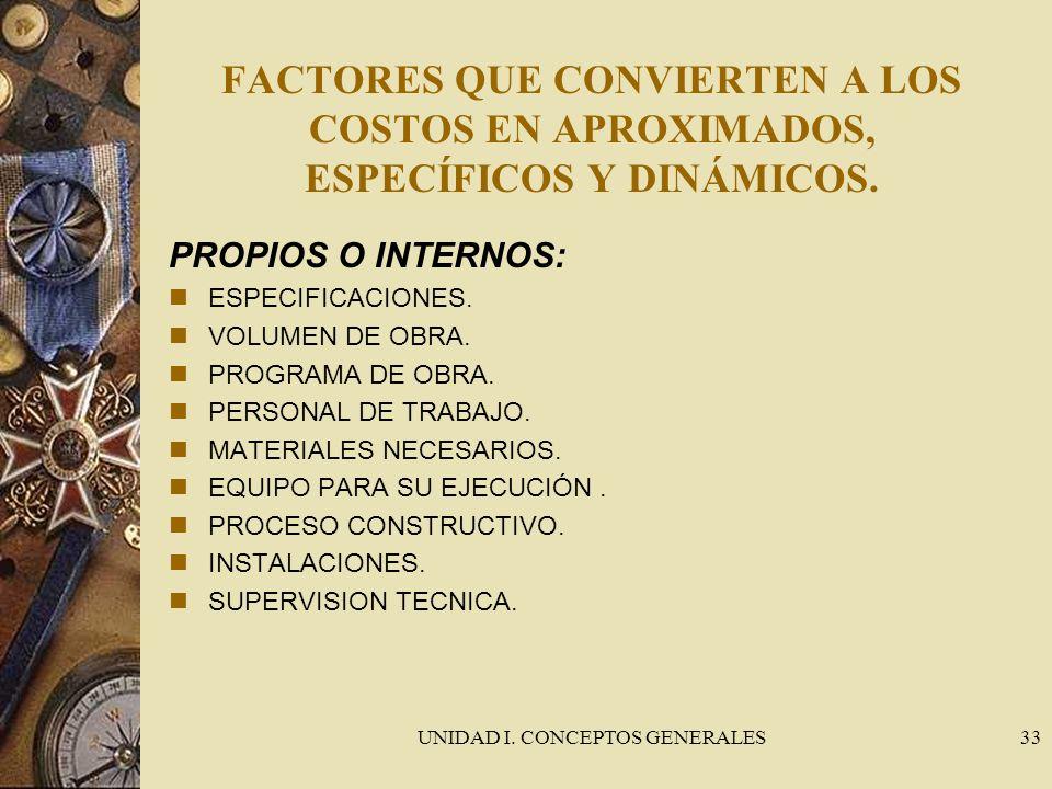 UNIDAD I. CONCEPTOS GENERALES33 FACTORES QUE CONVIERTEN A LOS COSTOS EN APROXIMADOS, ESPECÍFICOS Y DINÁMICOS. PROPIOS O INTERNOS: ESPECIFICACIONES. VO