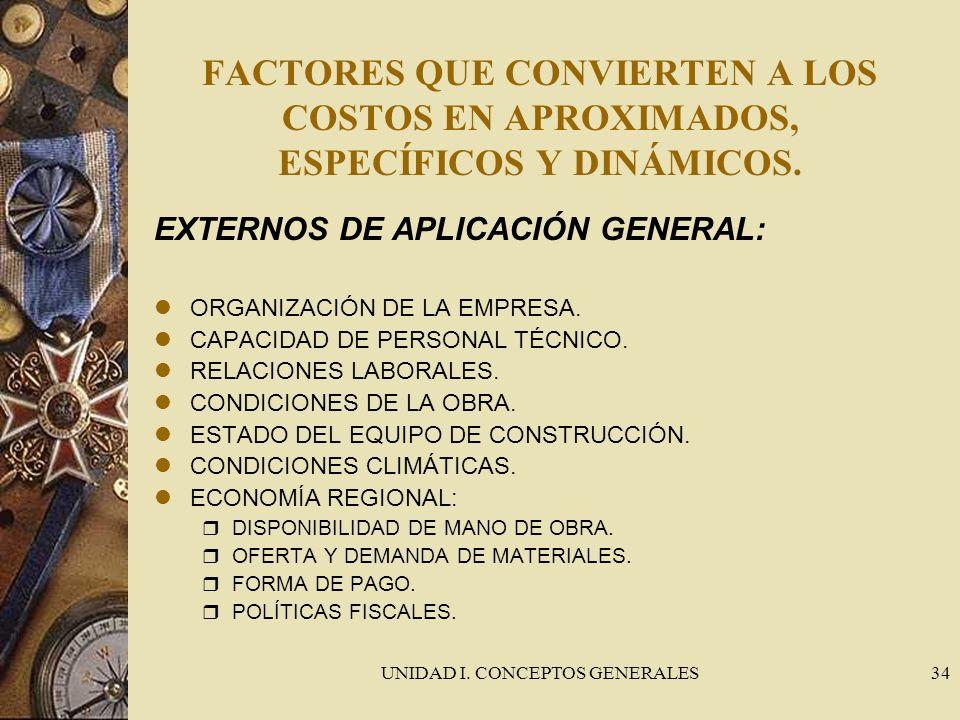 UNIDAD I. CONCEPTOS GENERALES34 FACTORES QUE CONVIERTEN A LOS COSTOS EN APROXIMADOS, ESPECÍFICOS Y DINÁMICOS. EXTERNOS DE APLICACIÓN GENERAL: lORGANIZ