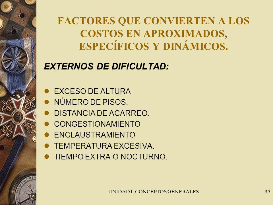 UNIDAD I. CONCEPTOS GENERALES35 FACTORES QUE CONVIERTEN A LOS COSTOS EN APROXIMADOS, ESPECÍFICOS Y DINÁMICOS. EXTERNOS DE DIFICULTAD: lEXCESO DE ALTUR