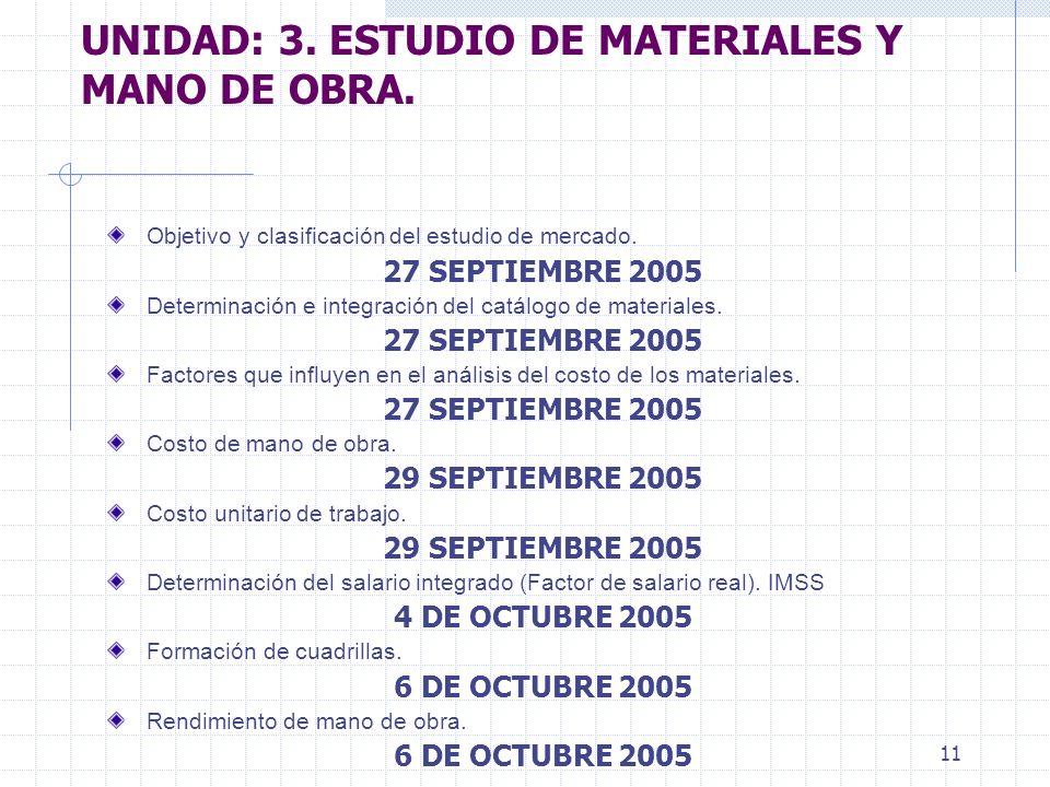 10 UNIDAD: 2. CONOCIMIENTO DEL PROYECTO. Conocimiento del proyecto y especificaciones. 8 SEPTIEMBRE 2005 Planos de obra. 8 SEPTIEMBRE 2005 Determinaci