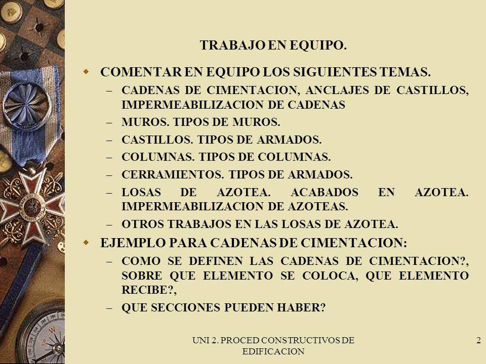 UNI 2. PROCED CONSTRUCTIVOS DE EDIFICACION 2 TRABAJO EN EQUIPO. COMENTAR EN EQUIPO LOS SIGUIENTES TEMAS. – CADENAS DE CIMENTACION, ANCLAJES DE CASTILL