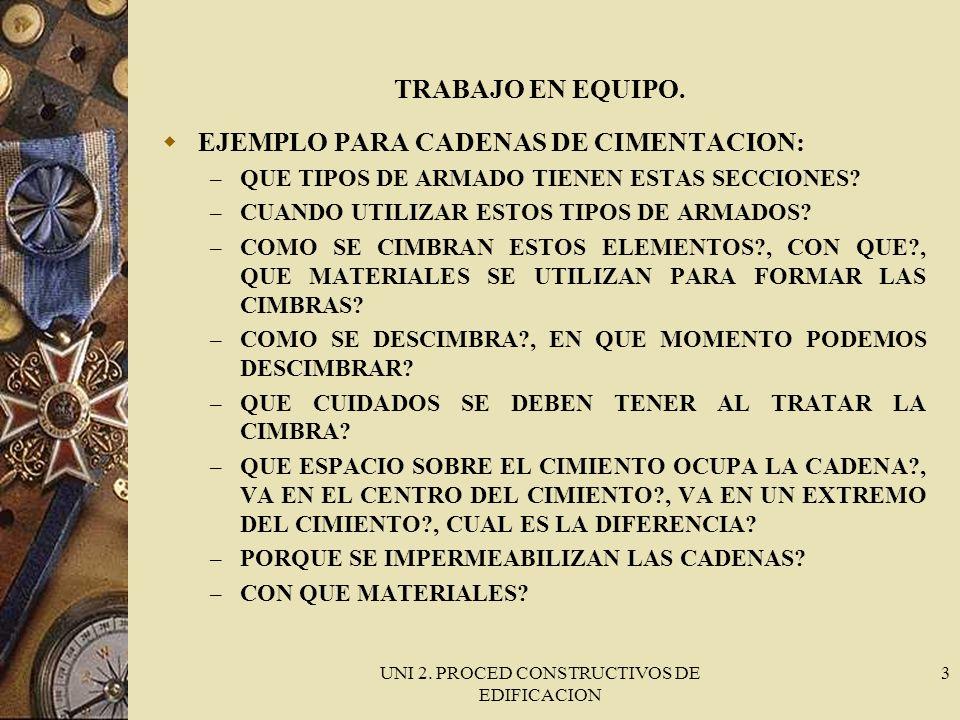 UNI 2. PROCED CONSTRUCTIVOS DE EDIFICACION 3 TRABAJO EN EQUIPO. EJEMPLO PARA CADENAS DE CIMENTACION: – QUE TIPOS DE ARMADO TIENEN ESTAS SECCIONES? – C