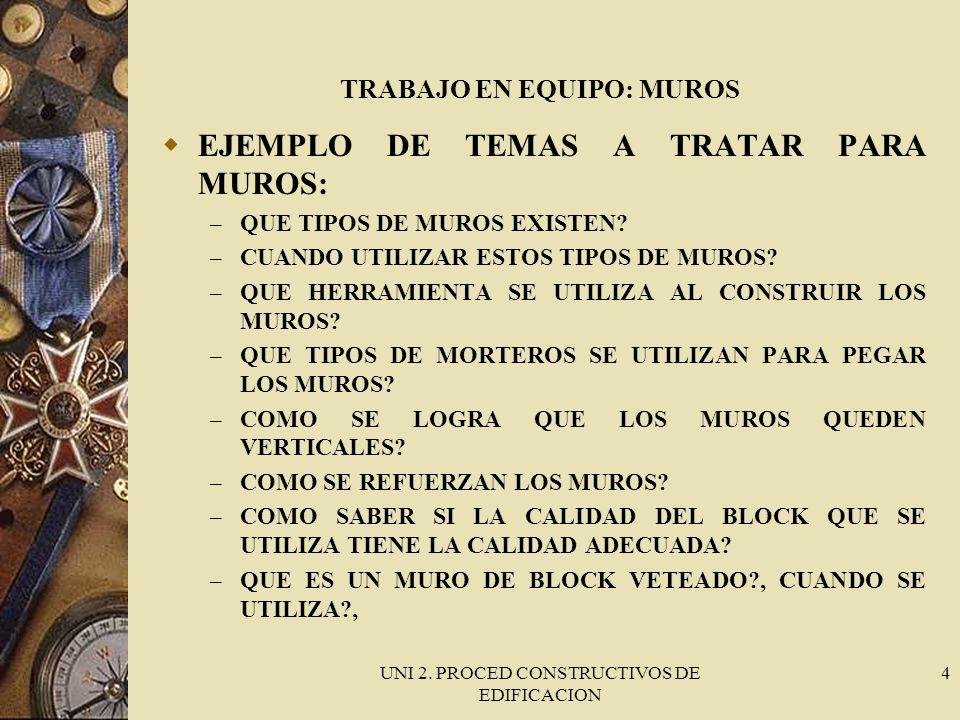 UNI 2.PROCED CONSTRUCTIVOS DE EDIFICACION 15 TAREA EN EQUIPO: TAREA 3.