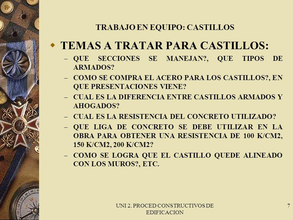 UNI 2. PROCED CONSTRUCTIVOS DE EDIFICACION 7 TRABAJO EN EQUIPO: CASTILLOS TEMAS A TRATAR PARA CASTILLOS: – QUE SECCIONES SE MANEJAN?, QUE TIPOS DE ARM