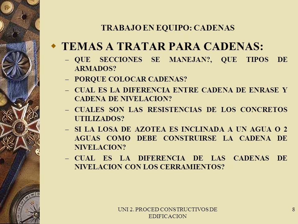 UNI 2. PROCED CONSTRUCTIVOS DE EDIFICACION 8 TRABAJO EN EQUIPO: CADENAS TEMAS A TRATAR PARA CADENAS: – QUE SECCIONES SE MANEJAN?, QUE TIPOS DE ARMADOS