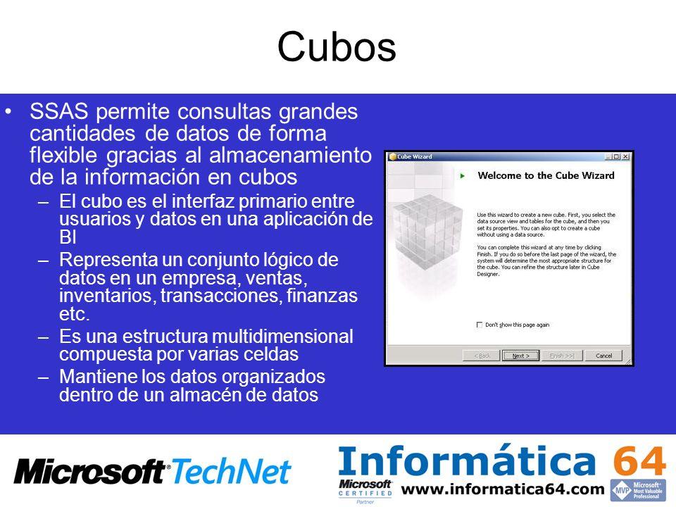 Cubos SSAS permite consultas grandes cantidades de datos de forma flexible gracias al almacenamiento de la información en cubos –El cubo es el interfa