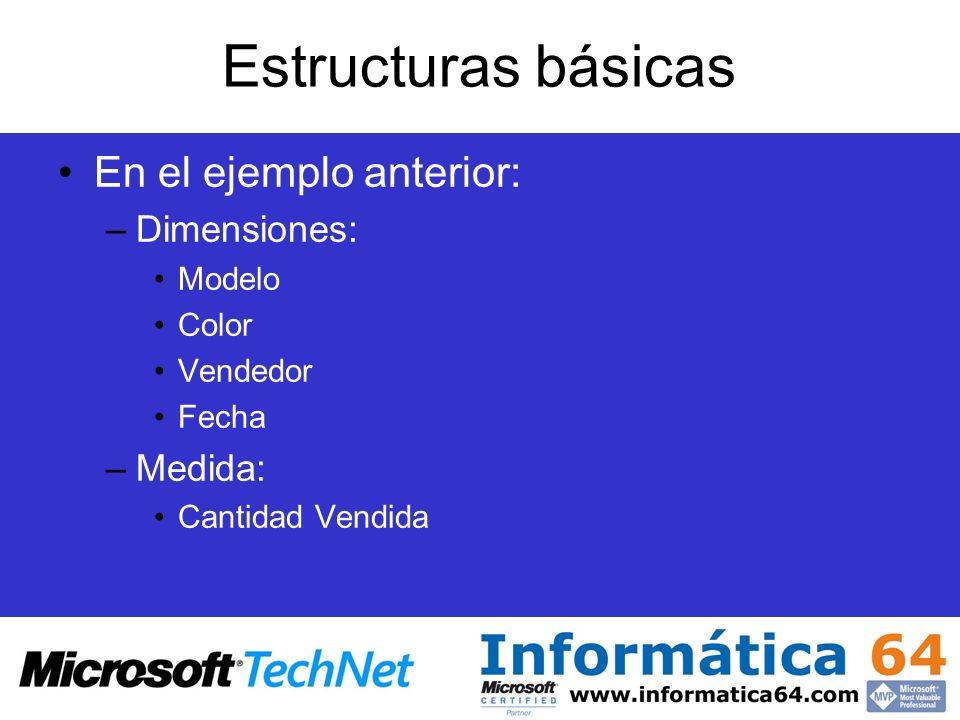 Estructuras básicas En el ejemplo anterior: –Dimensiones: Modelo Color Vendedor Fecha –Medida: Cantidad Vendida