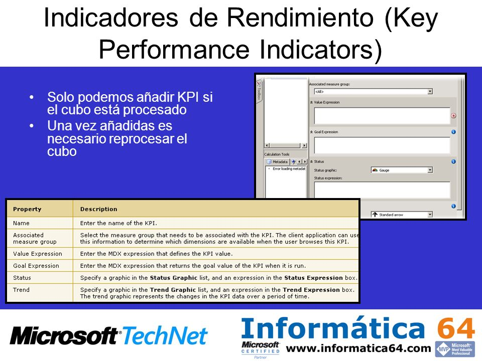 Indicadores de Rendimiento (Key Performance Indicators) Solo podemos añadir KPI si el cubo está procesado Una vez añadidas es necesario reprocesar el