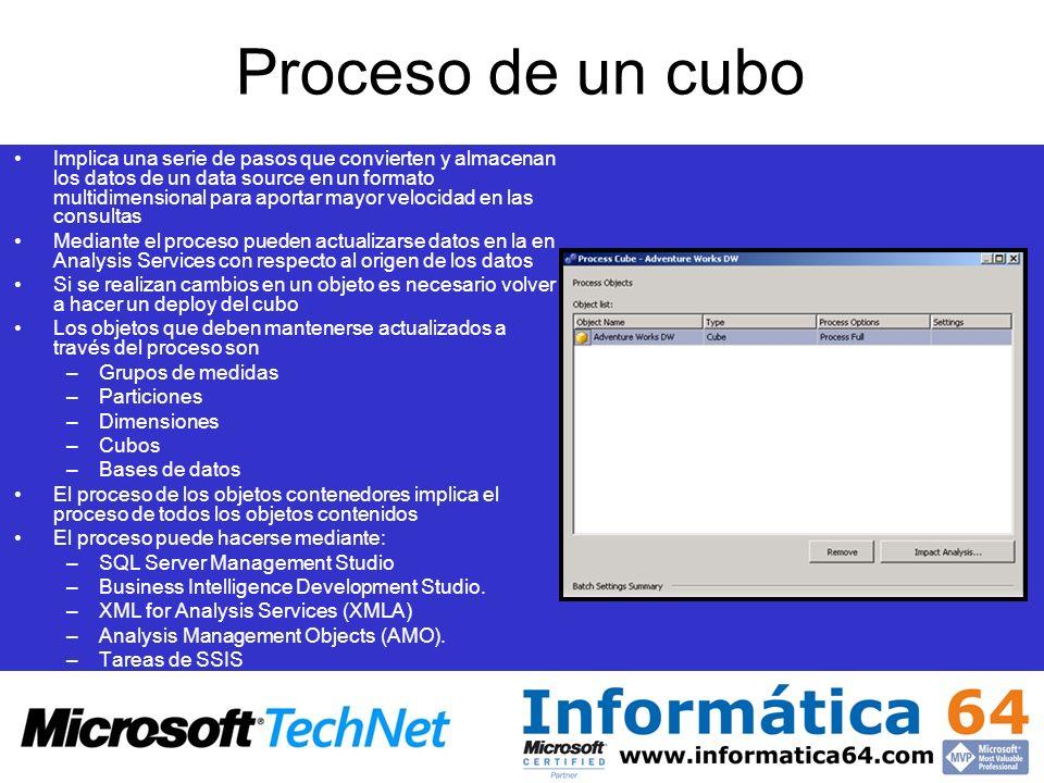 Proceso de un cubo Implica una serie de pasos que convierten y almacenan los datos de un data source en un formato multidimensional para aportar mayor