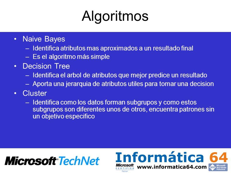 Algoritmos Naive Bayes –Identifica atributos mas aproximados a un resultado final –Es el algoritmo más simple Decision Tree –Identifica el arbol de at