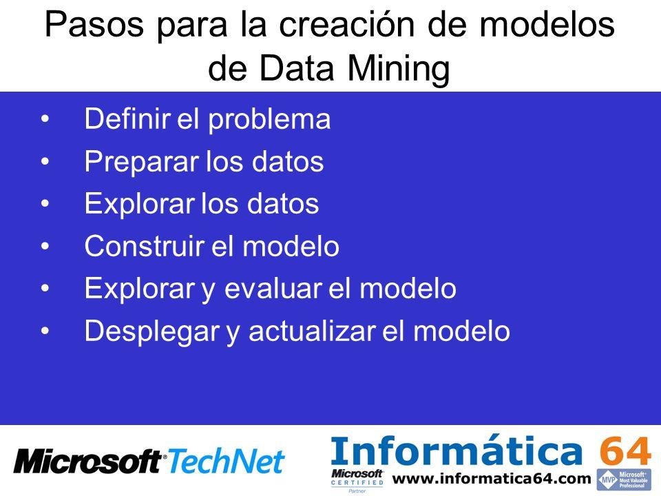 Pasos para la creación de modelos de Data Mining Definir el problema Preparar los datos Explorar los datos Construir el modelo Explorar y evaluar el m