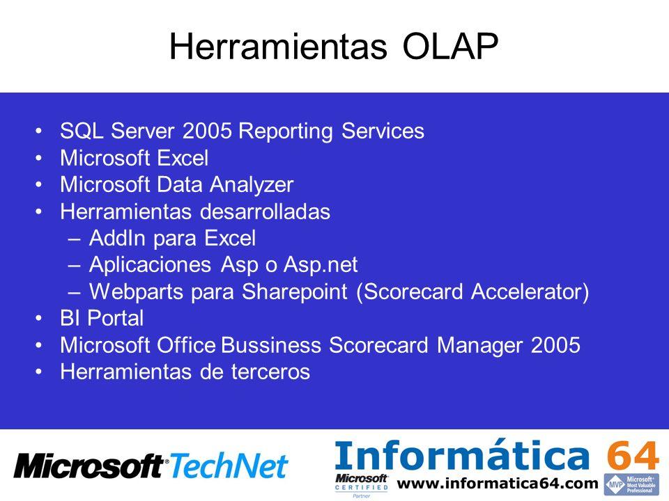 Herramientas OLAP SQL Server 2005 Reporting Services Microsoft Excel Microsoft Data Analyzer Herramientas desarrolladas –AddIn para Excel –Aplicacione