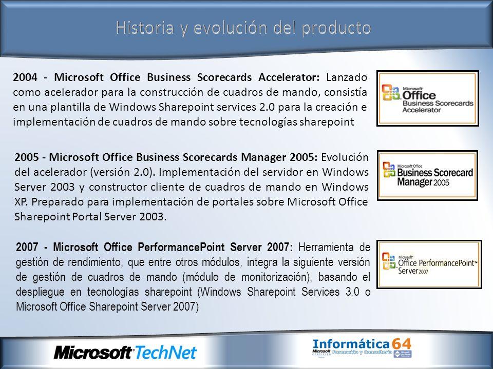 Historia y evolución del producto 2004 - Microsoft Office Business Scorecards Accelerator: Lanzado como acelerador para la construcción de cuadros de